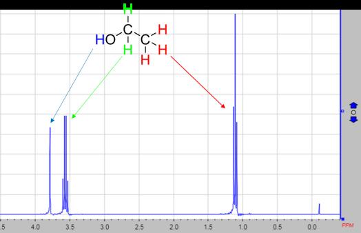 ethanolnmr