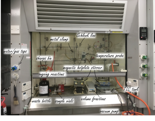 labelled fume hood